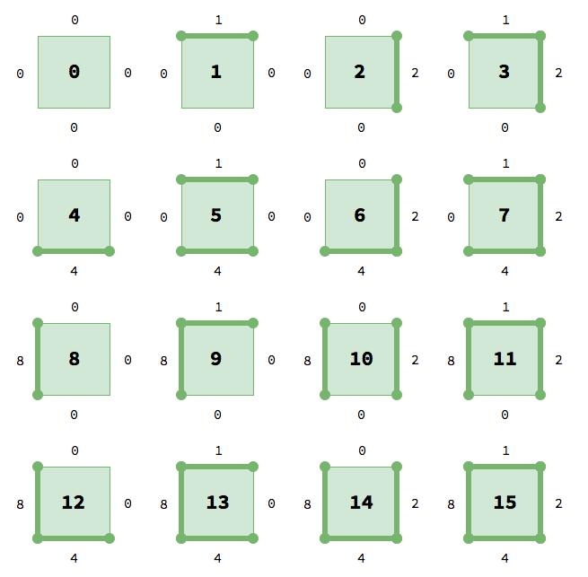 Procedural Generation in Godot - Part 1: Mazes · KCC Blog