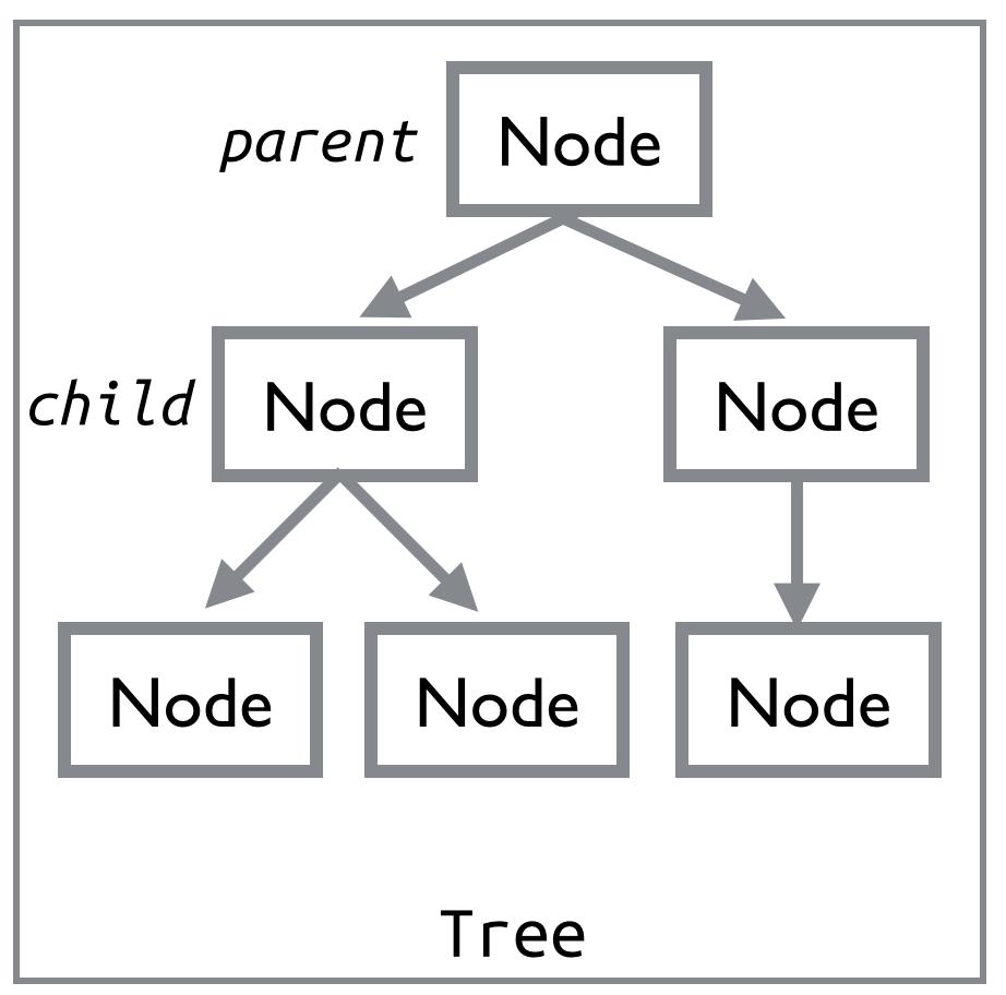 Scandinavian Genealogy Cheat Sheet  Family Tree